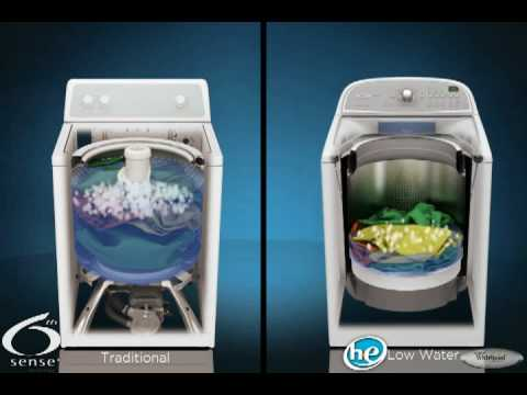 Kenmore automatic load sensing washer manual