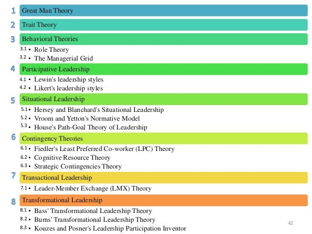 Difference between trait theory and behavioral theory of leadership pdf