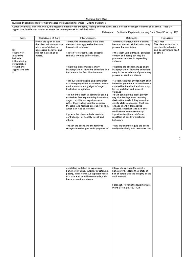 Patient self care book pdf