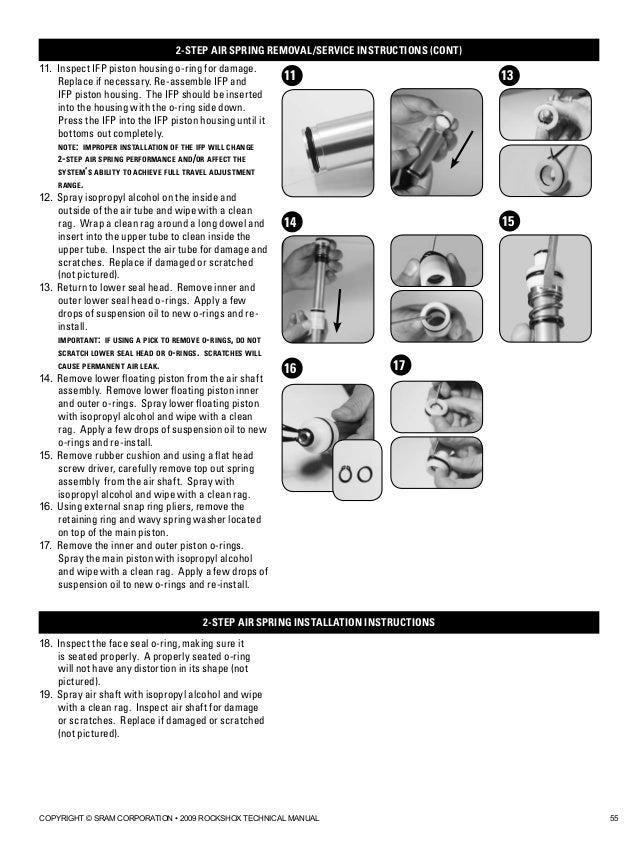 Rockshox tora 302 service manual
