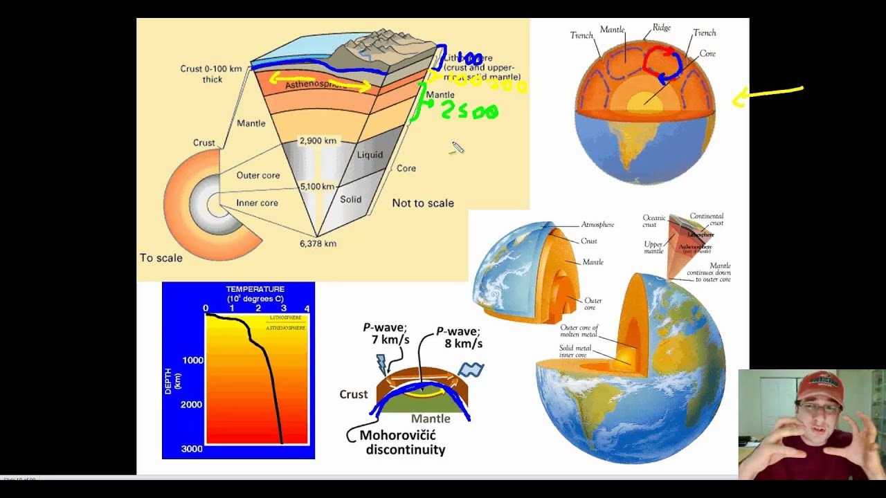 Internal structure of earth pdf