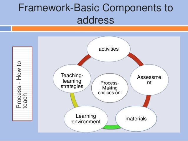 instructional strategies to address the lln needs