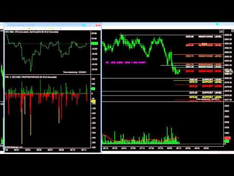 No bs day trading pdf