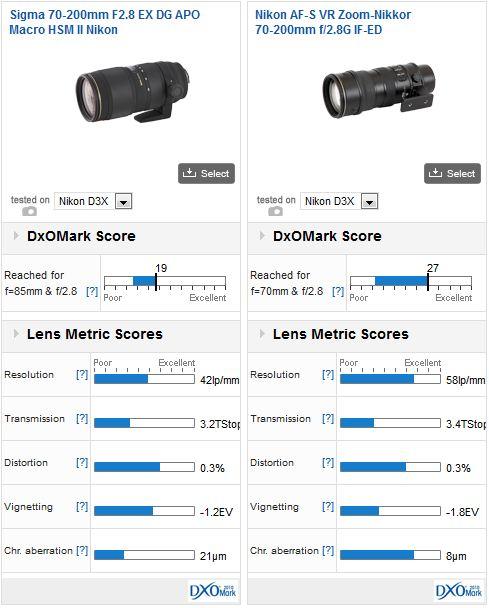 Nikon 70 200 f2 8 vr ii manual pdf