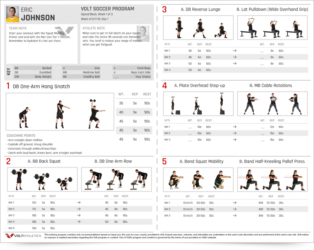 Football speed training program pdf
