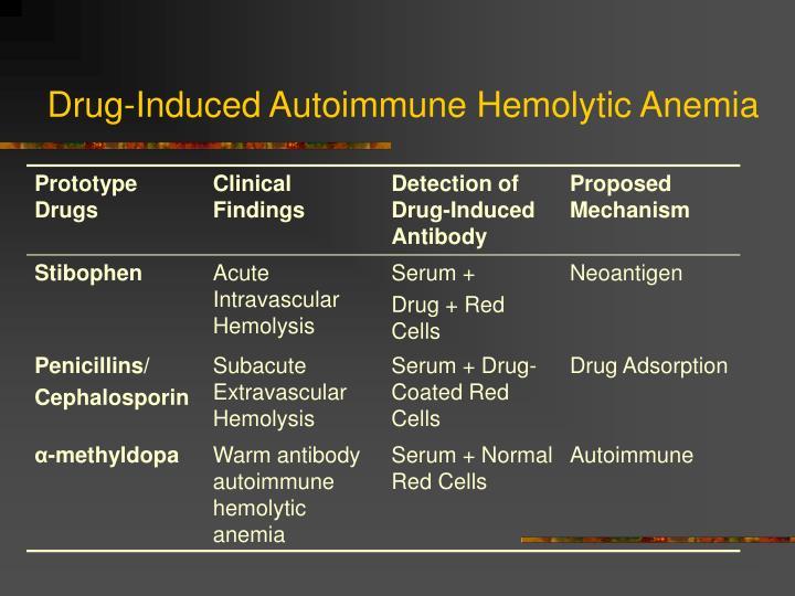 Drug induced autoimmune hemolytic anemia pdf