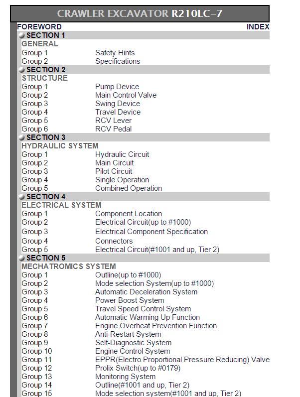 Promark 210 owners manual pdf