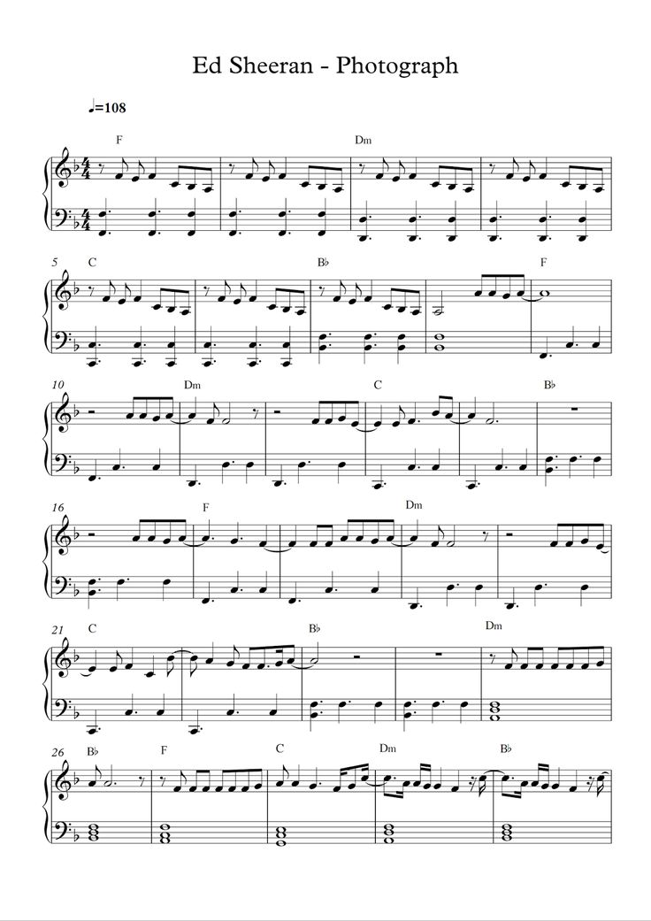 Piano sheet music pdf popular songs