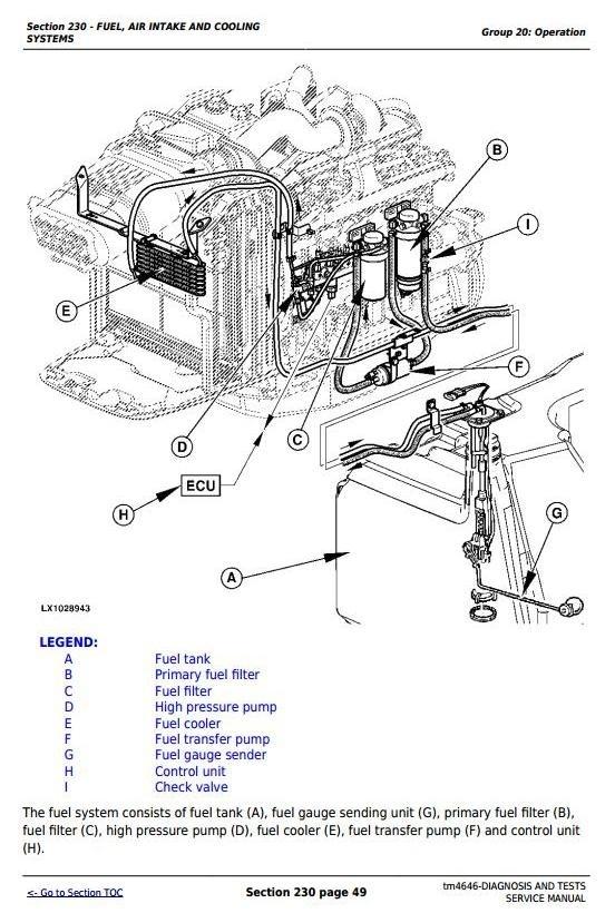6220 john deere service manual