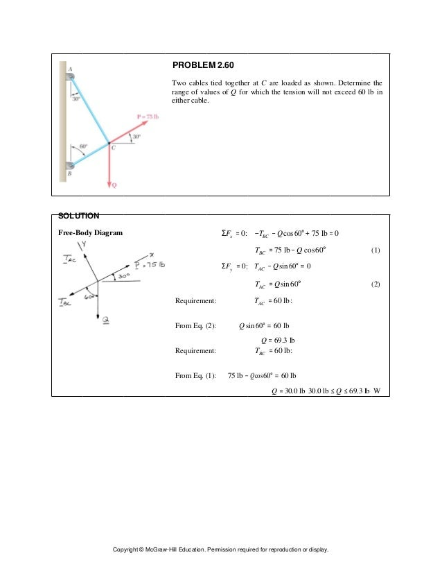Vector mechanics for engineers statics 11th edition solutions manual