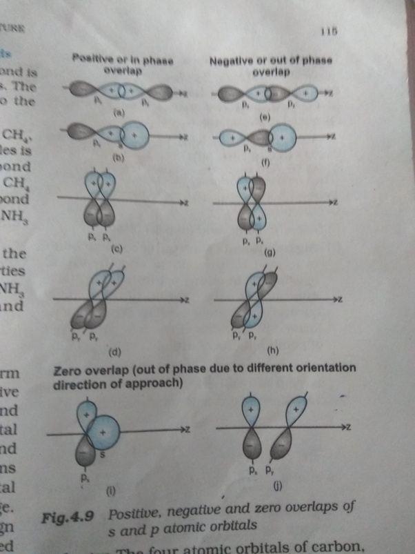 Kinetic application of valence bond theory