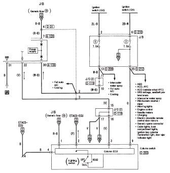 Record of transmission of the lamp pdf