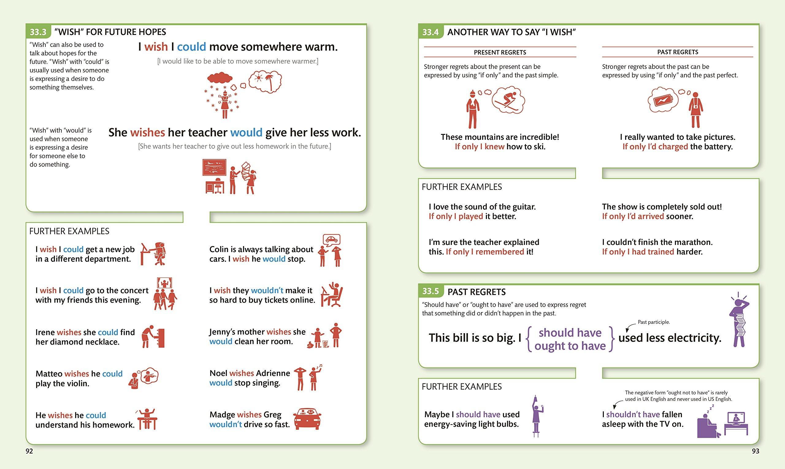 Business vocabulary builder advanced pdf