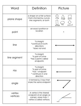 Printable geometry quick reference guides