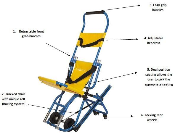 evac chair instruction manual