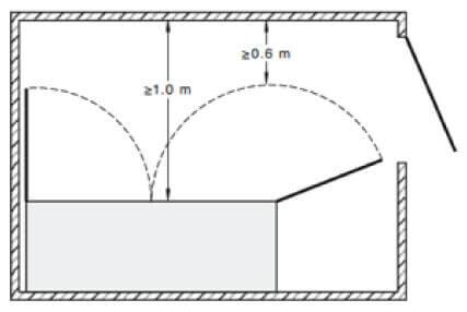 Australia wiring rules as3000 pdf