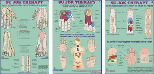 Sujok colour and number therapy pdf