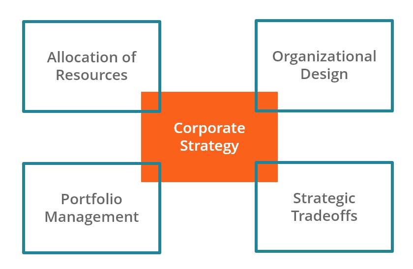 Project finance vs corporate finance pdf