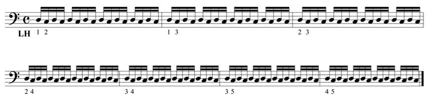 Piano hand coordination exercises pdf