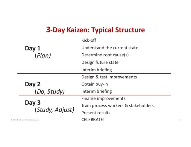 Kaizen meaning in hindi pdf