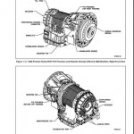 Allison 4500 rds service manual
