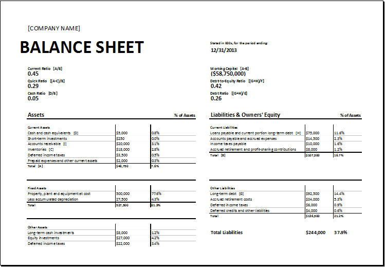 Balance sheet analysis example pdf