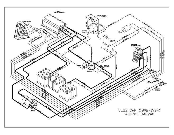 mk3 golf auto to manual conversion wiring