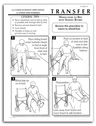 Sit to stand transfer instructions