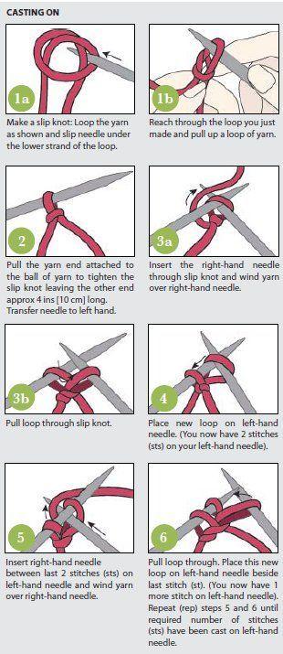 Basic knitting instructions casting on