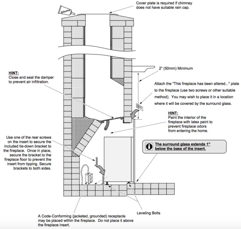 Shaft liner installation instructions