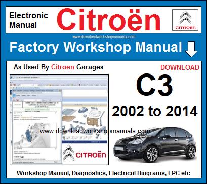 citroen c3 2004 manual pdf