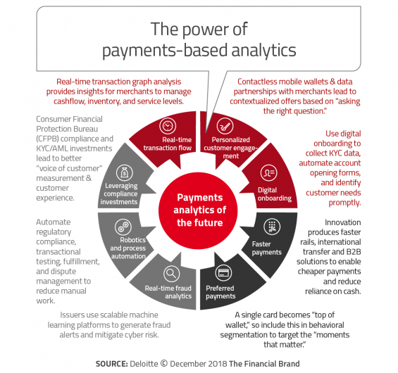 The digital banking strategy playbook for 2018 pdf