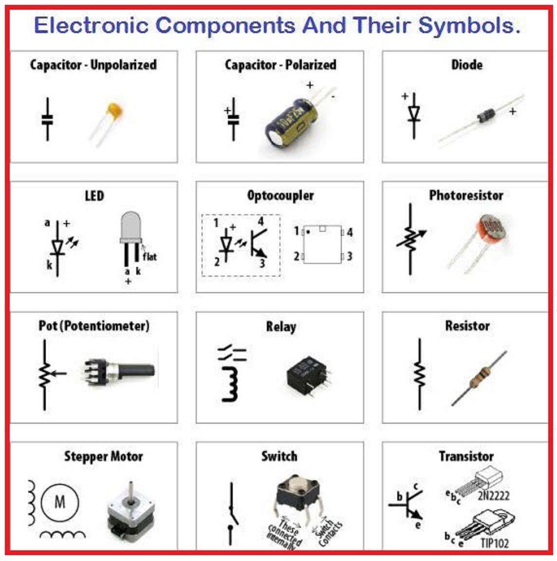 Basic electronic components and their symbols pdf