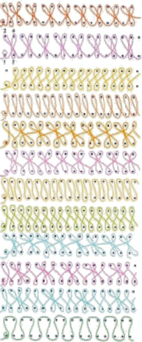 loom knitting stitches instructions