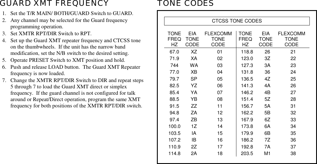 Onn rt 4506 user manual