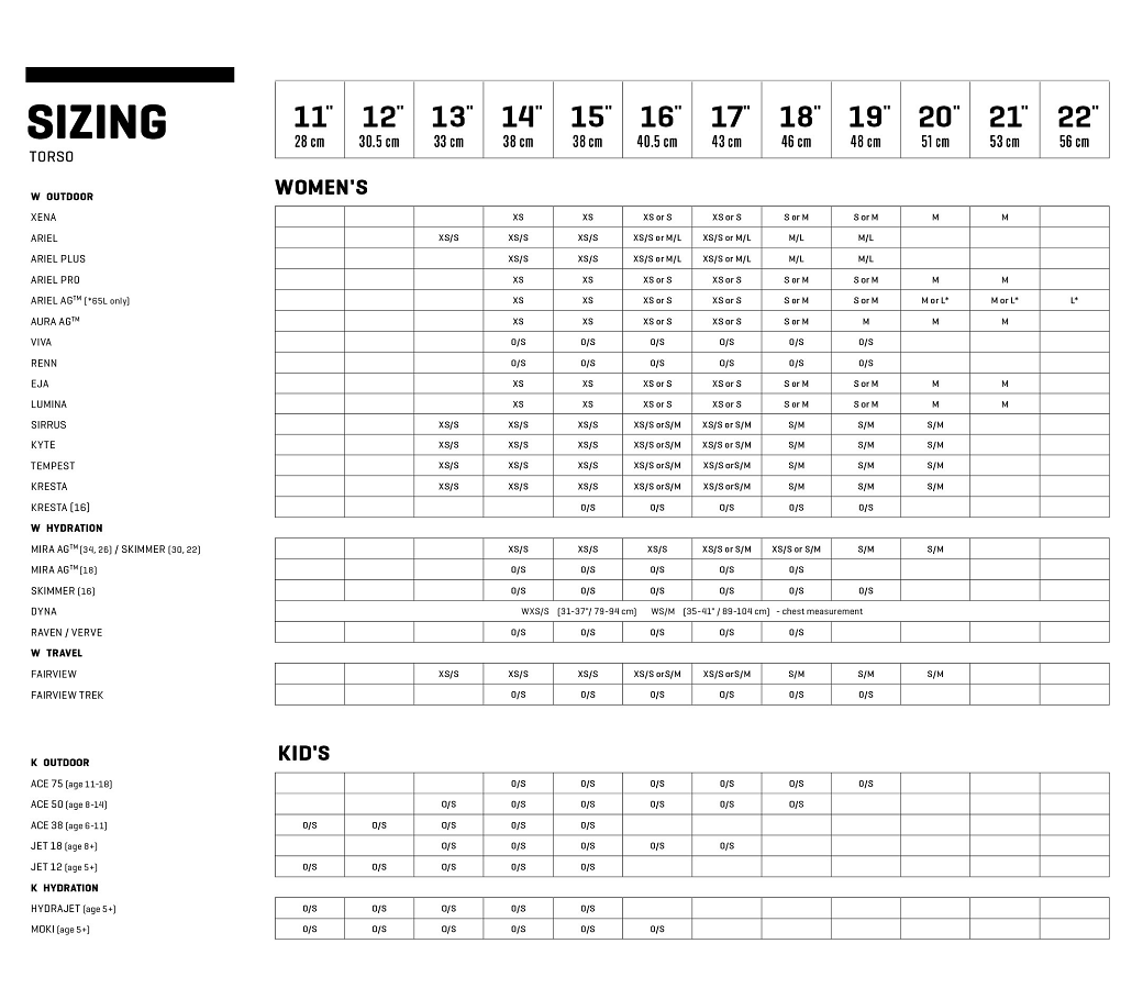 Osprey escapist 25 size guide