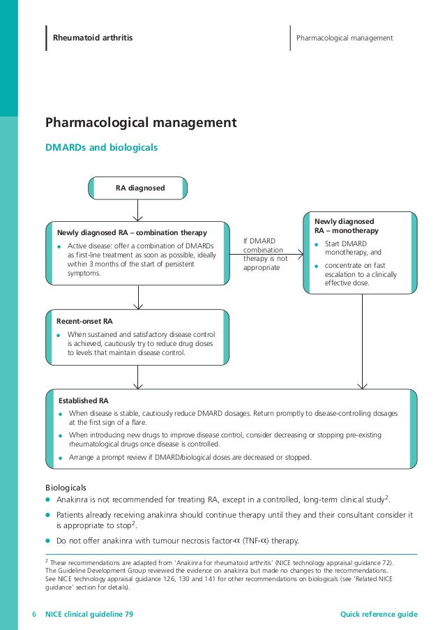 Rheumatoid arthritis clinical guidelines australia