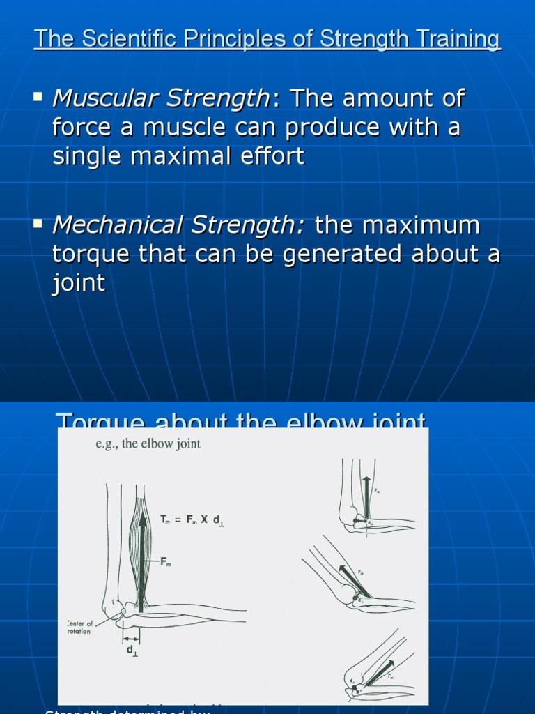 Scientific principles of strength training ebook download