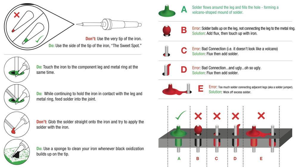 tip top temp instructions