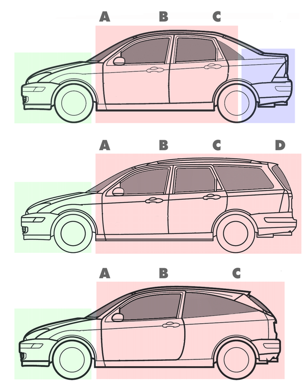 Vehicle layout and types pdf